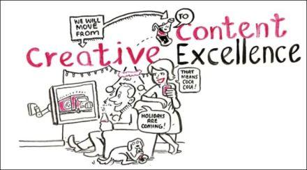comarblog контент маркетинг